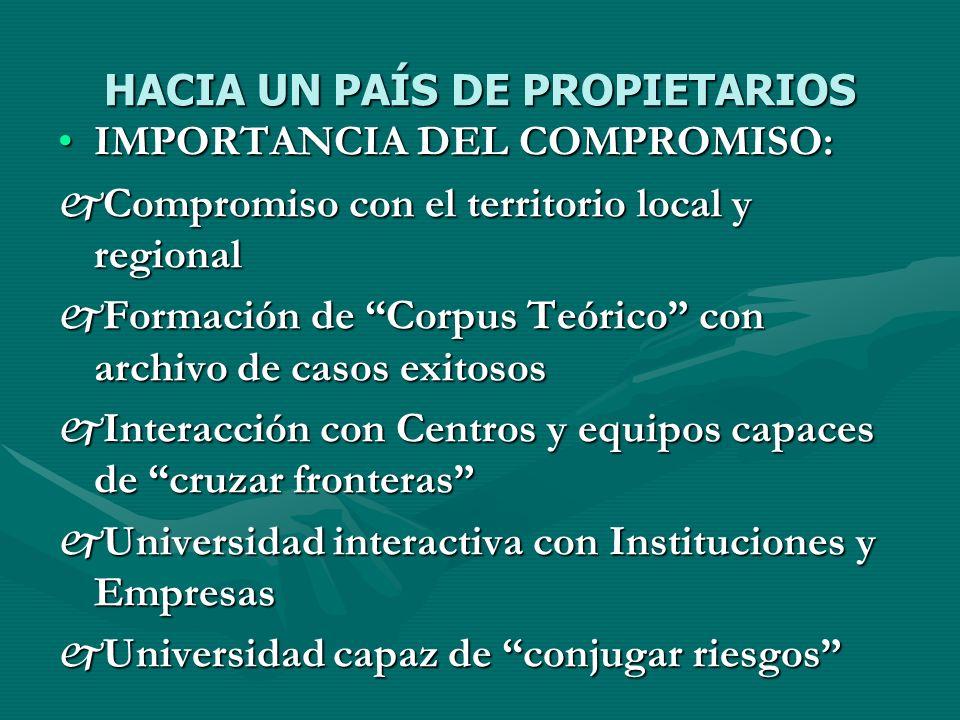 HACIA UN PAÍS DE PROPIETARIOS IMPORTANCIA DEL COMPROMISO:IMPORTANCIA DEL COMPROMISO: jCompromiso con el territorio local y regional jFormación de Corp
