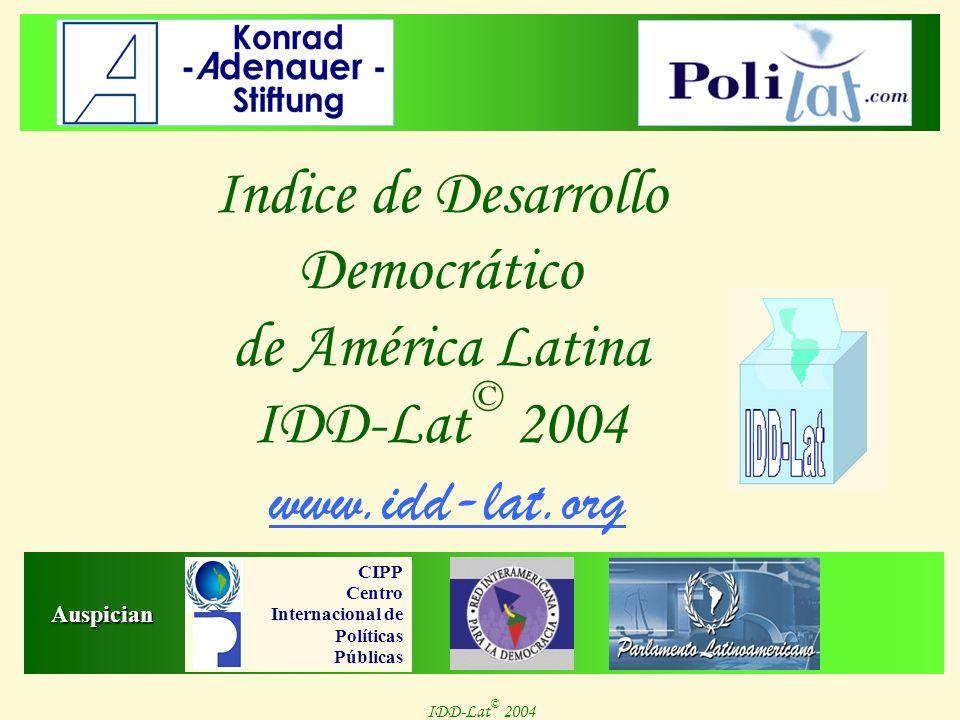 IDD-Lat © 2004 Componentes de la Dimensión III Puntaje en el Índice De Percepción de la Corrupción Participación de los Partidos Políticos en el Poder Legislativo Accountability Legal, Política y Social Desestabilización de la Democracia Factor de Anormalidad Democrática