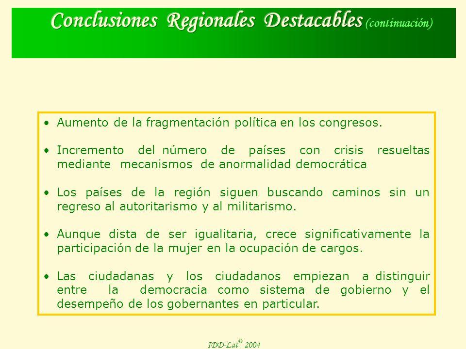 IDD-Lat © 2004 Pérdida de grados de libertad de las autoridades para manejar la coyuntura económica.
