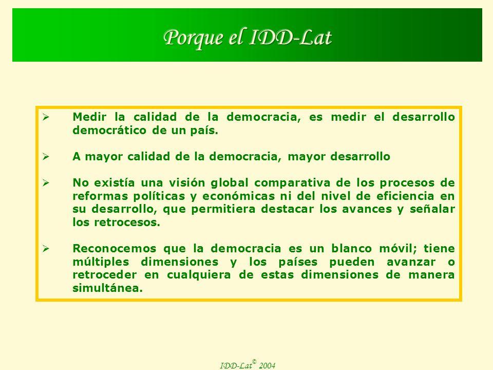 IDD-Lat © 2004 Indice de Desarrollo Democrático de América Latina IDD-Lat © 2004 www.idd-lat.org Auspician CIPP Centro Internacional de Políticas Públicas