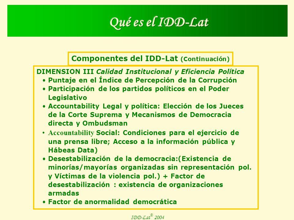 IDD-Lat © 2004 El IDD-Lat debe considerarse como un concepto complejo que identifica y organiza cinco ejes de dimensiones múltiples: La democracia formal La democracia real Los atributos del régimen democrático Los atributos del sistema democrático La consecución de fines democráticos socialmente identificados como necesarios.