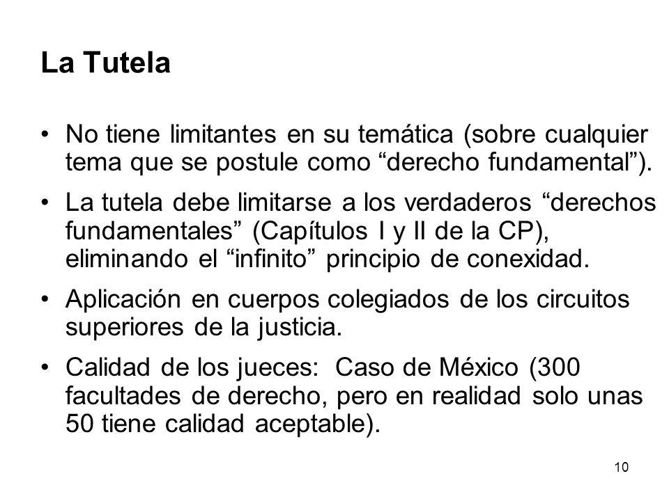 10 La Tutela No tiene limitantes en su temática (sobre cualquier tema que se postule como derecho fundamental).