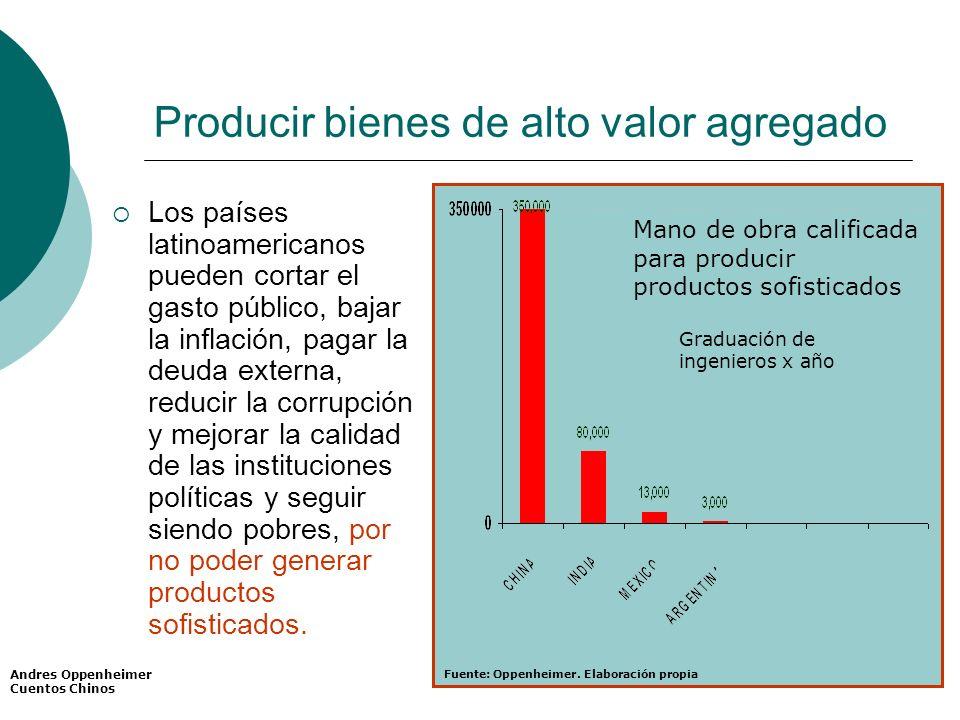 Producir bienes de alto valor agregado Los países latinoamericanos pueden cortar el gasto público, bajar la inflación, pagar la deuda externa, reducir