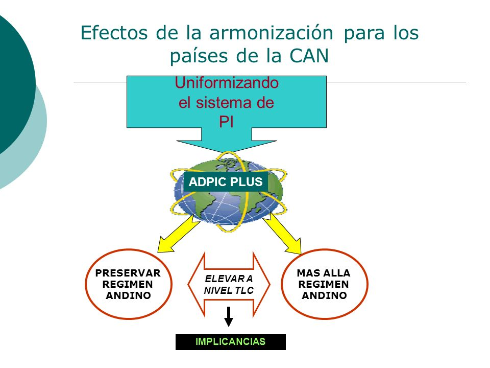 Uniformizando el sistema de PI ADPIC PLUS PRESERVAR REGIMEN ANDINO MAS ALLA REGIMEN ANDINO ELEVAR A NIVEL TLC IMPLICANCIAS Efectos de la armonización