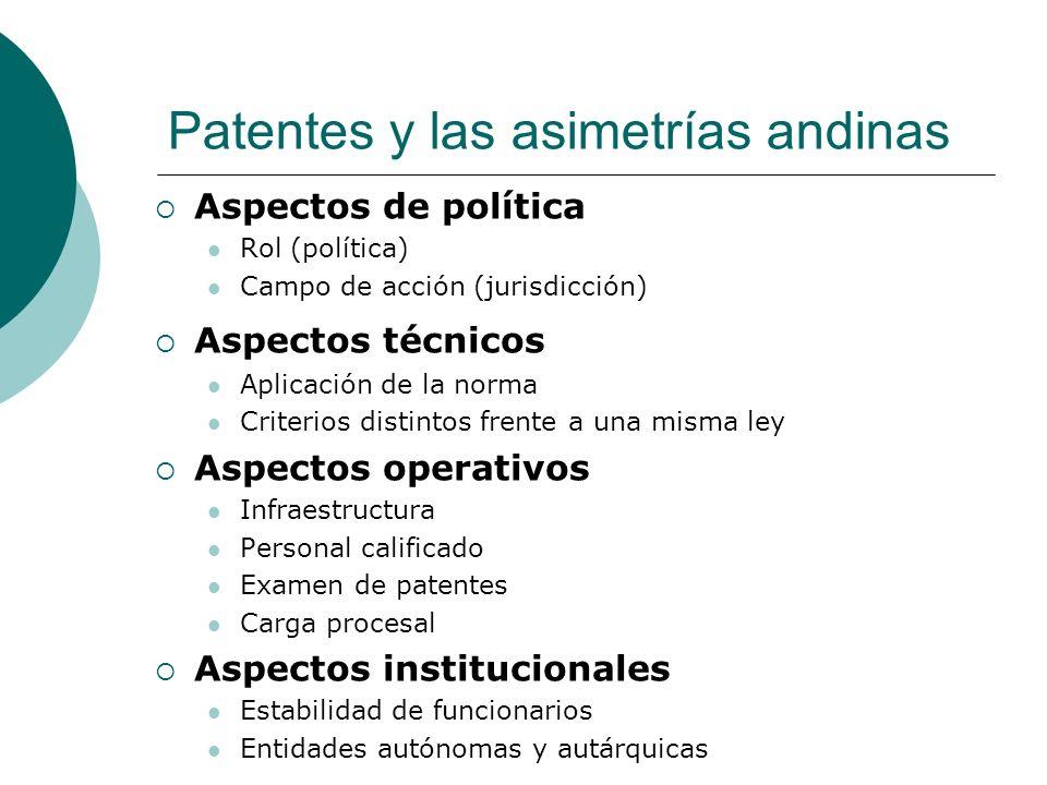 Patentes y las asimetrías andinas Aspectos de política Rol (política) Campo de acción (jurisdicción) Aspectos técnicos Aplicación de la norma Criterio