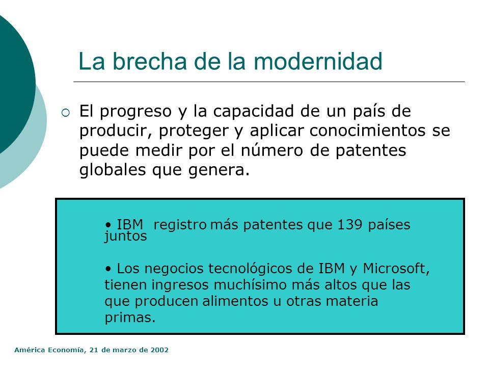 La brecha de la modernidad El progreso y la capacidad de un país de producir, proteger y aplicar conocimientos se puede medir por el número de patente