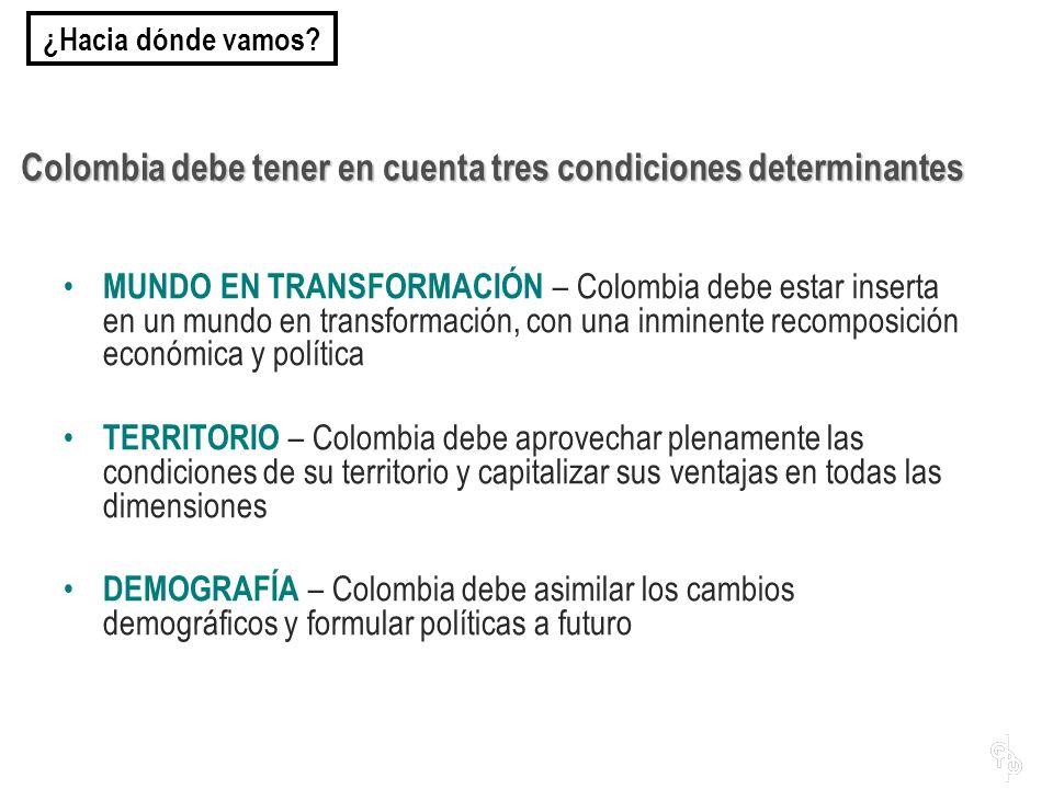 MUNDO EN TRANSFORMACIÓN – Colombia debe estar inserta en un mundo en transformación, con una inminente recomposición económica y política TERRITORIO – Colombia debe aprovechar plenamente las condiciones de su territorio y capitalizar sus ventajas en todas las dimensiones DEMOGRAFÍA – Colombia debe asimilar los cambios demográficos y formular políticas a futuro Colombia debe tener en cuenta tres condiciones determinantes ¿Hacia dónde vamos?