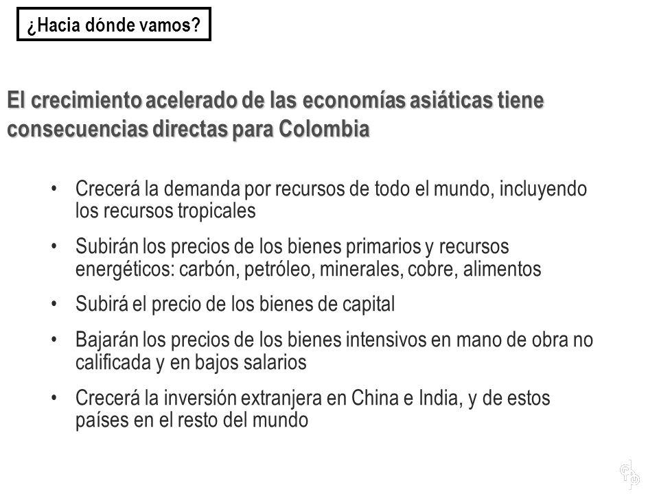 El crecimiento acelerado de las economías asiáticas tiene consecuencias directas para Colombia Crecerá la demanda por recursos de todo el mundo, inclu
