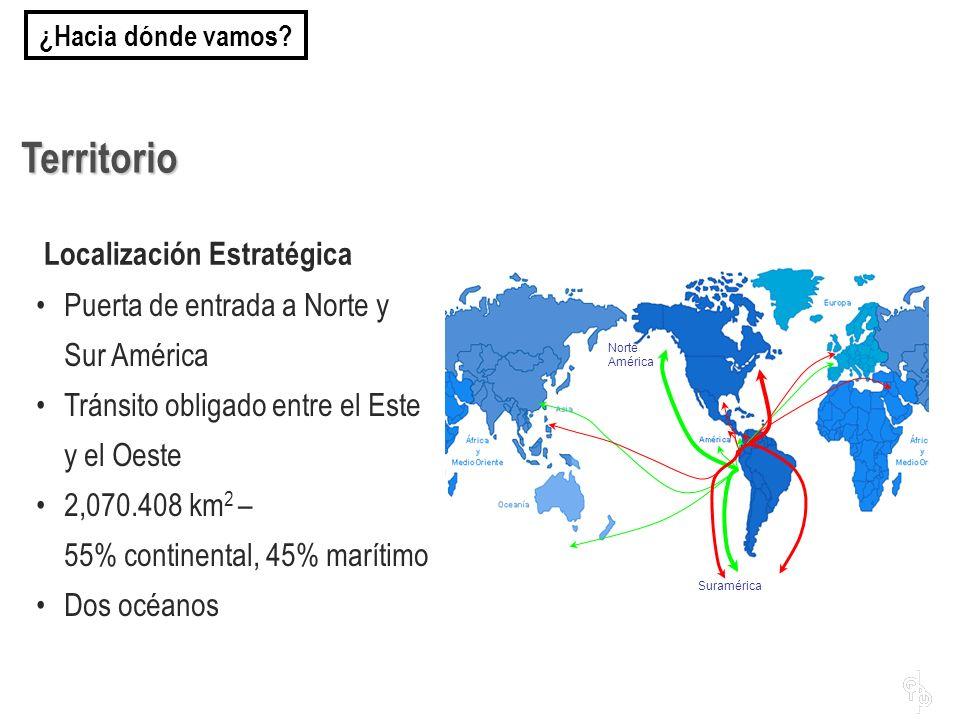 Puerta de entrada a Norte y Sur América Tránsito obligado entre el Este y el Oeste 2,070.408 km 2 – 55% continental, 45% marítimo Dos océanos Localización Estratégica Territorio ¿Hacia dónde vamos.