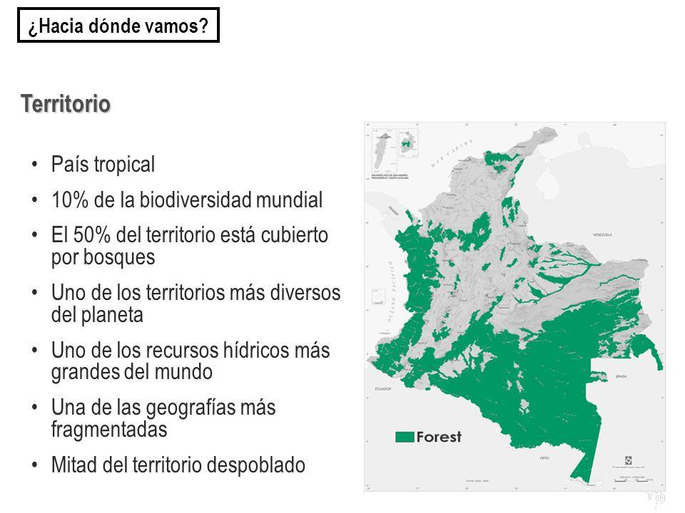 País tropical 10% de la biodiversidad mundial El 50% del territorio está cubierto por bosques Uno de los territorios más diversos del planeta Uno de los recursos hídricos más grandes del mundo Una de las geografías más fragmentadas Mitad del territorio despoblado Territorio ¿Hacia dónde vamos?