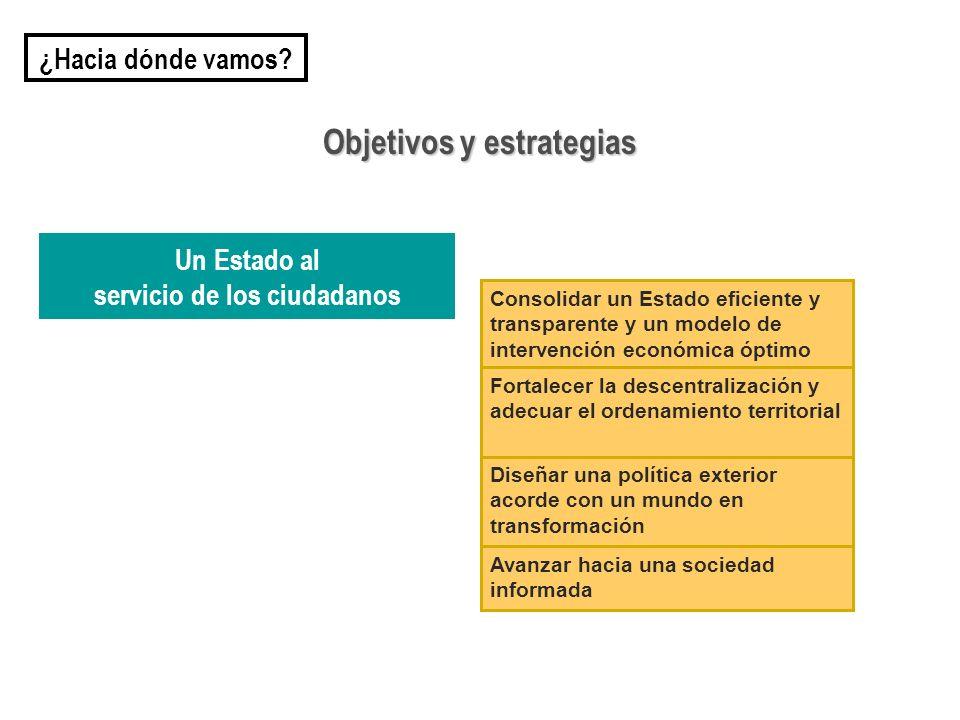 Un Estado al servicio de los ciudadanos Objetivos y estrategias Consolidar un Estado eficiente y transparente y un modelo de intervención económica óp