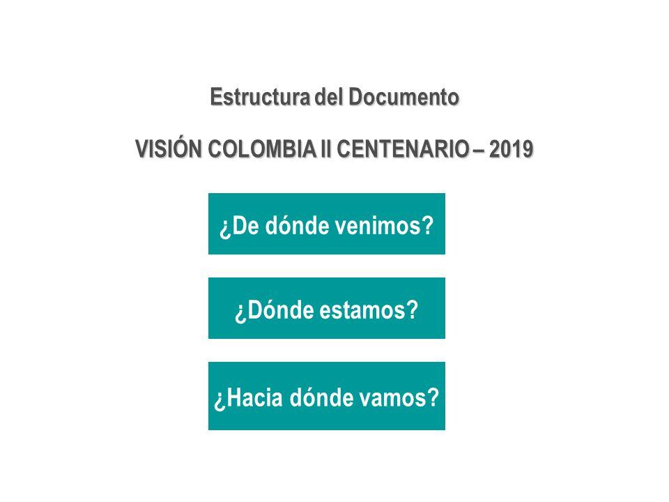 ¿De dónde venimos? ¿Dónde estamos? ¿Hacia dónde vamos? Estructura del Documento VISIÓN COLOMBIA II CENTENARIO – 2019