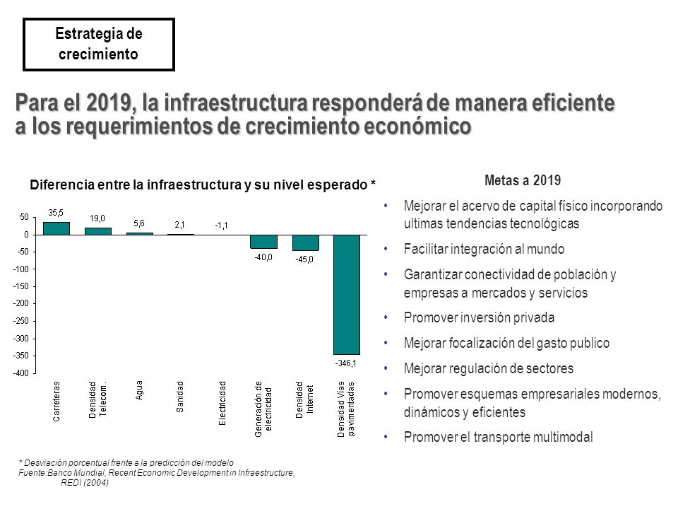 Para el 2019, la infraestructura responderá de manera eficiente a los requerimientos de crecimiento económico Metas a 2019 Mejorar el acervo de capita