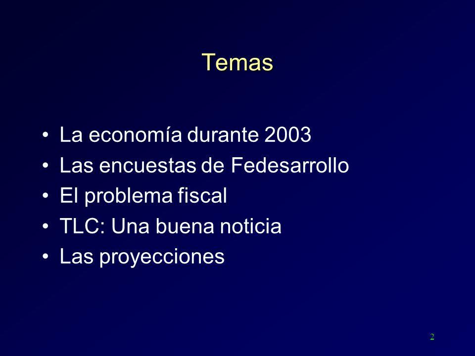 2 Temas La economía durante 2003 Las encuestas de Fedesarrollo El problema fiscal TLC: Una buena noticia Las proyecciones