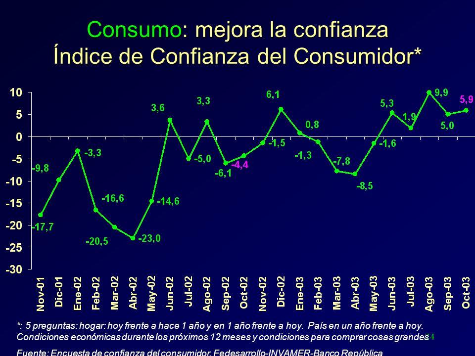 24 *: 5 preguntas: hogar: hoy frente a hace 1 año y en 1 año frente a hoy. País en un año frente a hoy. Condiciones económicas durante los próximos 12