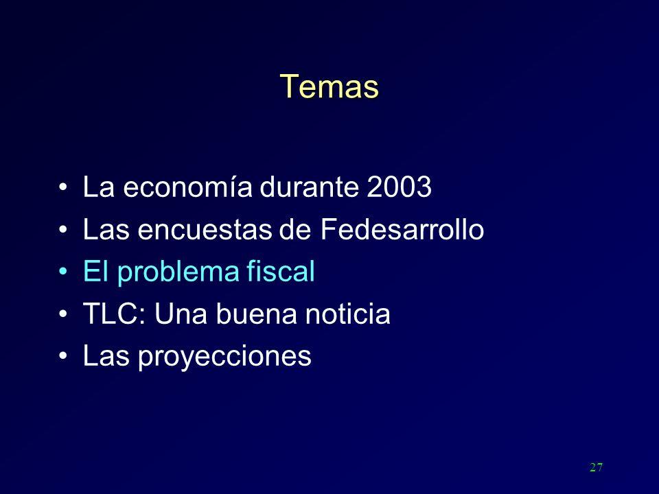 27 Temas La economía durante 2003 Las encuestas de Fedesarrollo El problema fiscal TLC: Una buena noticia Las proyecciones