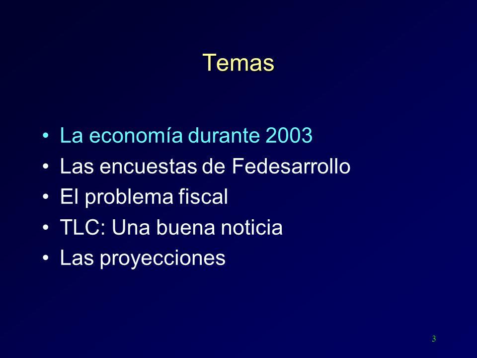 3 Temas La economía durante 2003 Las encuestas de Fedesarrollo El problema fiscal TLC: Una buena noticia Las proyecciones