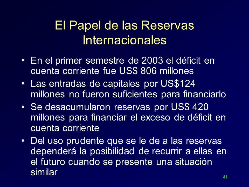 41 El Papel de las Reservas Internacionales En el primer semestre de 2003 el déficit en cuenta corriente fue US$ 806 millones Las entradas de capitale