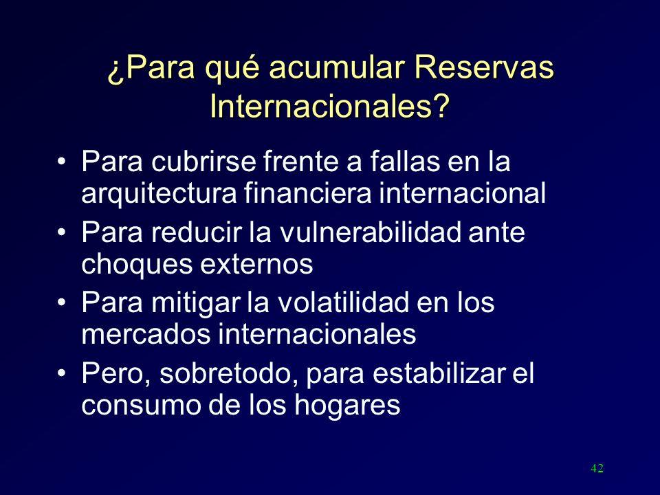 42 ¿Para qué acumular Reservas Internacionales? Para cubrirse frente a fallas en la arquitectura financiera internacional Para reducir la vulnerabilid
