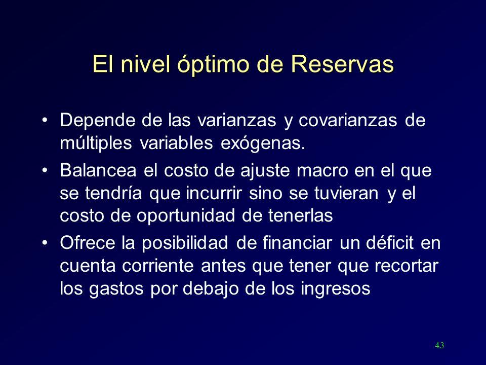 43 El nivel óptimo de Reservas Depende de las varianzas y covarianzas de múltiples variables exógenas. Balancea el costo de ajuste macro en el que se