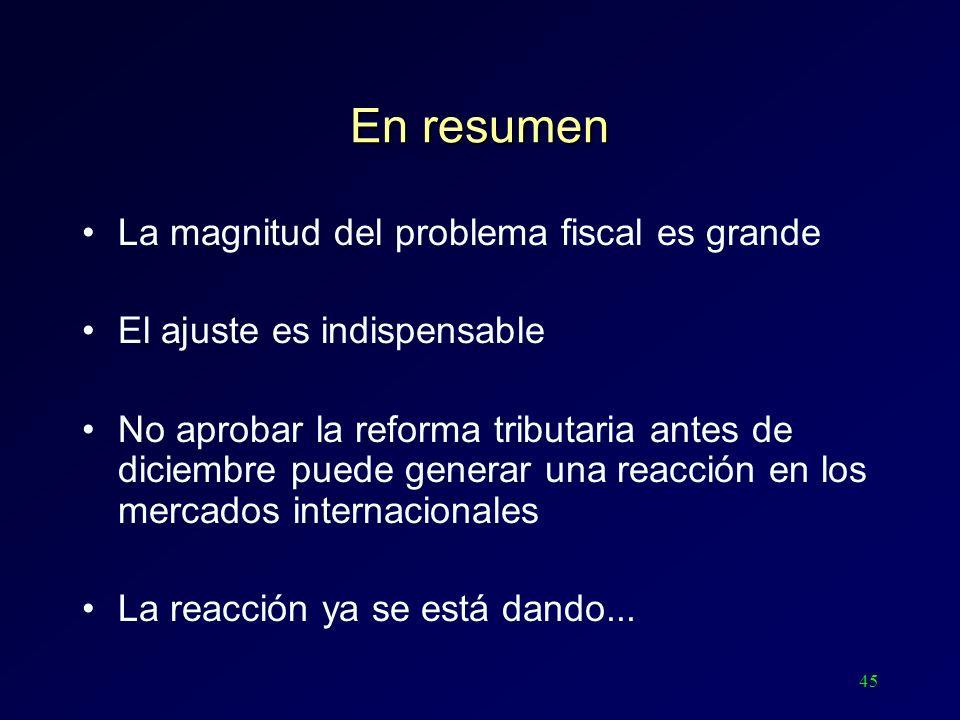 45 En resumen La magnitud del problema fiscal es grande El ajuste es indispensable No aprobar la reforma tributaria antes de diciembre puede generar u