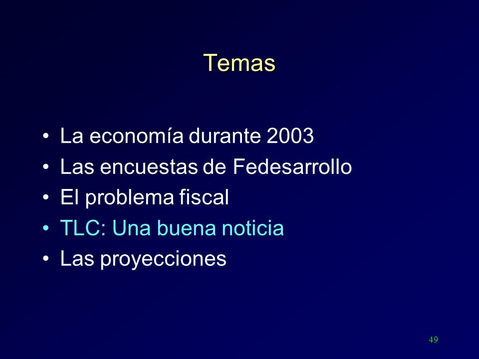 49 Temas La economía durante 2003 Las encuestas de Fedesarrollo El problema fiscal TLC: Una buena noticia Las proyecciones