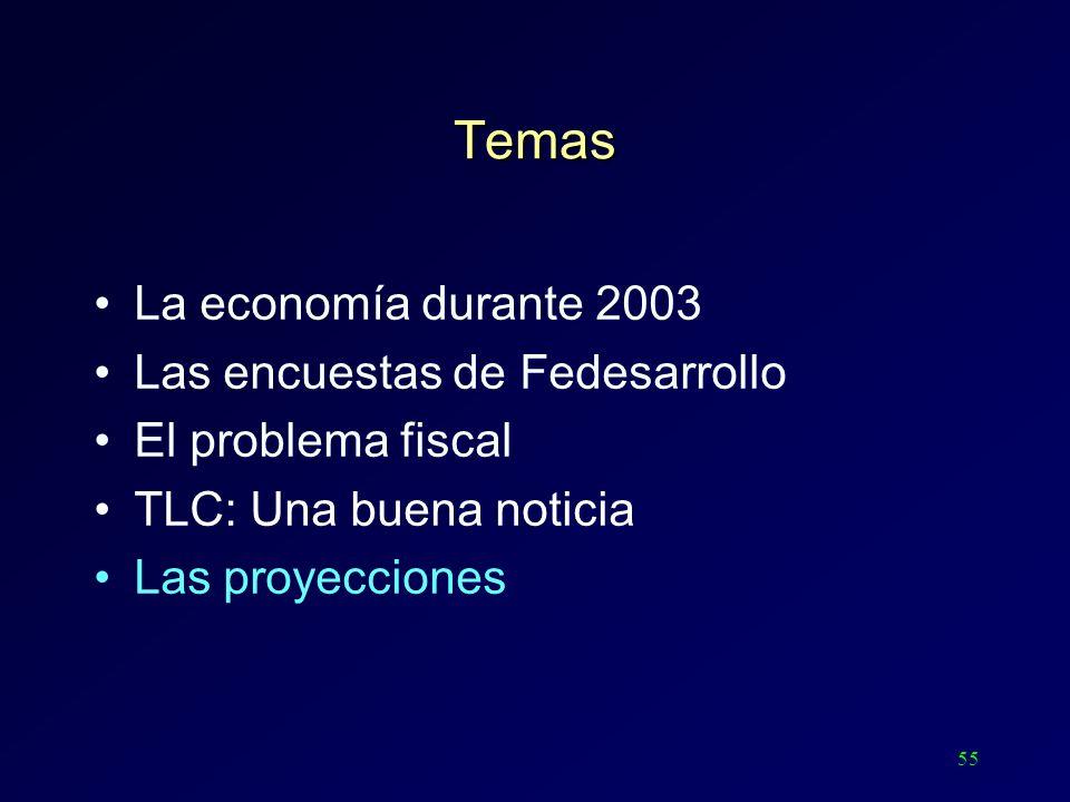 55 Temas La economía durante 2003 Las encuestas de Fedesarrollo El problema fiscal TLC: Una buena noticia Las proyecciones