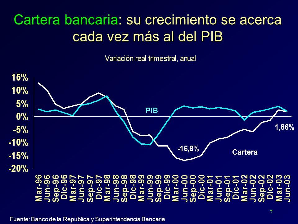 7 Cartera bancaria: su crecimiento se acerca cada vez más al del PIB PIB Cartera Fuente: Banco de la República y Superintendencia Bancaria