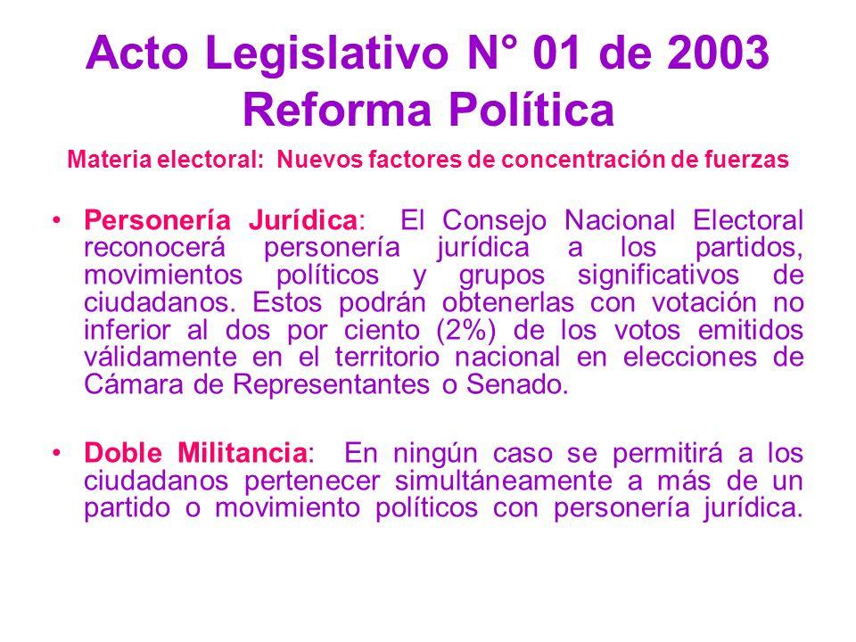 Acto Legislativo N° 01 de 2003 Reforma Política Materia electoral: Nuevos factores de concentración de fuerzas Personería Jurídica: El Consejo Naciona