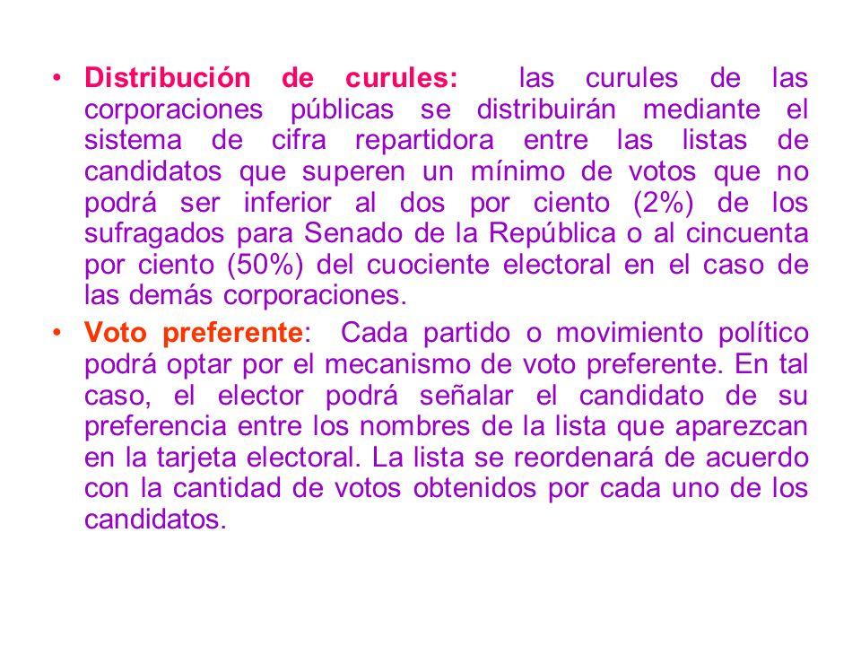 Distribución de curules: las curules de las corporaciones públicas se distribuirán mediante el sistema de cifra repartidora entre las listas de candid