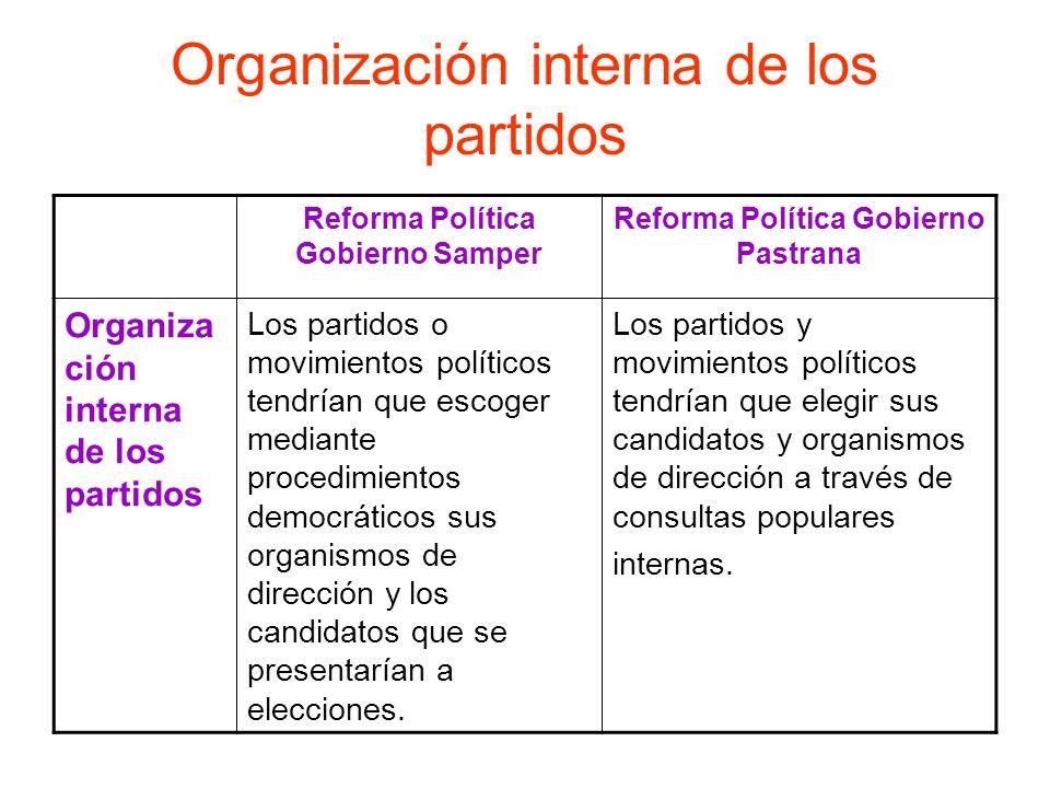 Organización interna de los partidos Reforma Política Gobierno Samper Reforma Política Gobierno Pastrana Organiza ción interna de los partidos Los par