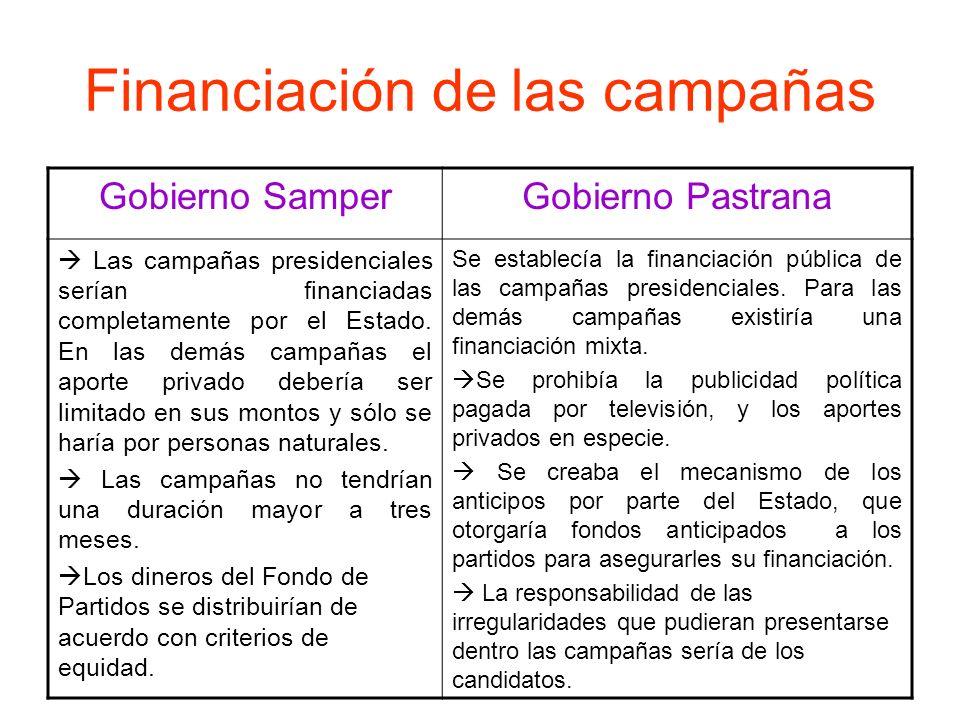 Financiación de las campañas Gobierno SamperGobierno Pastrana Las campañas presidenciales serían financiadas completamente por el Estado. En las demás
