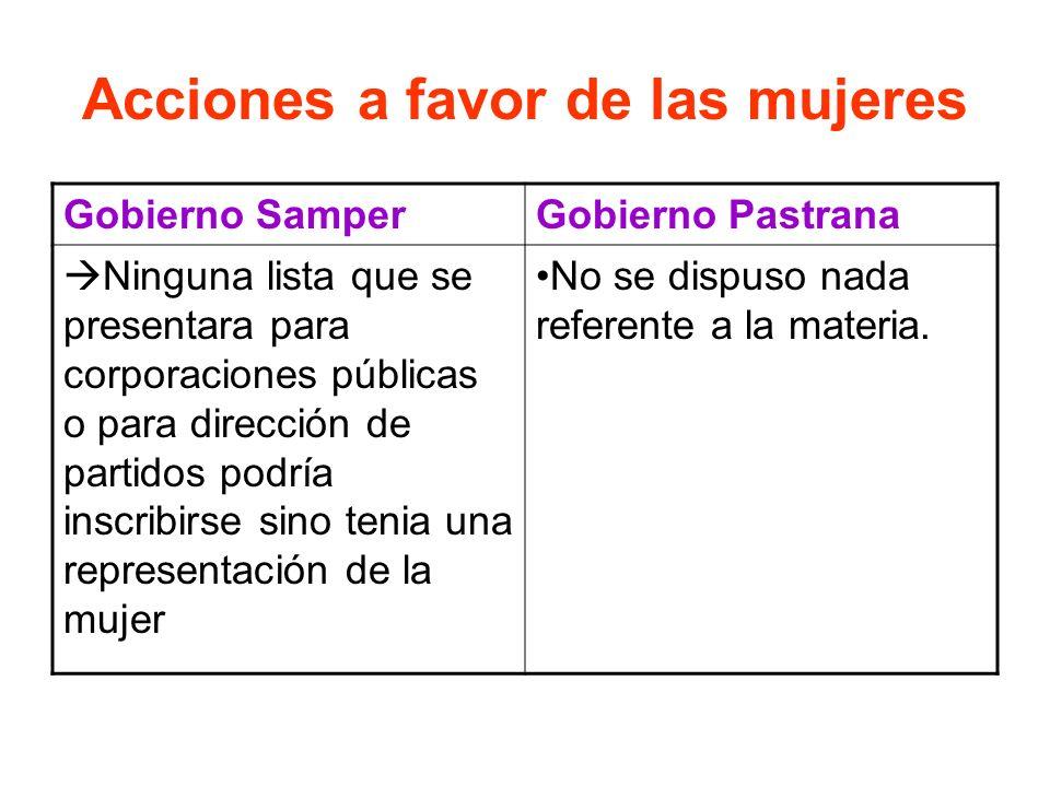 Acciones a favor de las mujeres Gobierno SamperGobierno Pastrana Ninguna lista que se presentara para corporaciones públicas o para dirección de parti