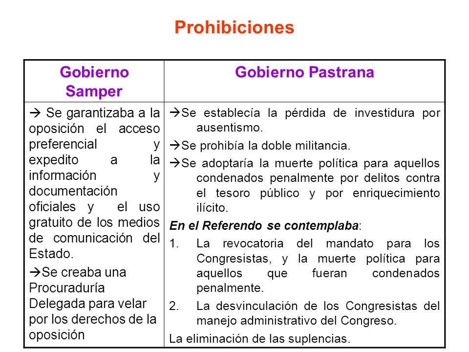 Prohibiciones Gobierno Samper Gobierno Pastrana Se garantizaba a la oposición el acceso preferencial y expedito a la información y documentación ofici
