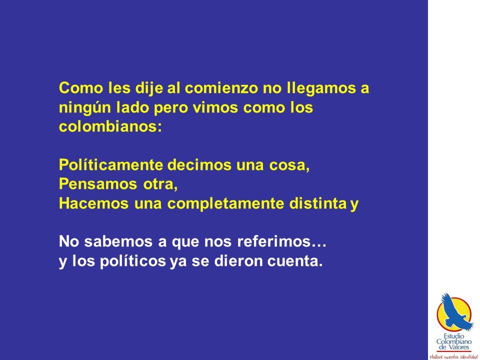 Como les dije al comienzo no llegamos a ningún lado pero vimos como los colombianos: Políticamente decimos una cosa, Pensamos otra, Hacemos una completamente distinta y No sabemos a que nos referimos… y los políticos ya se dieron cuenta.
