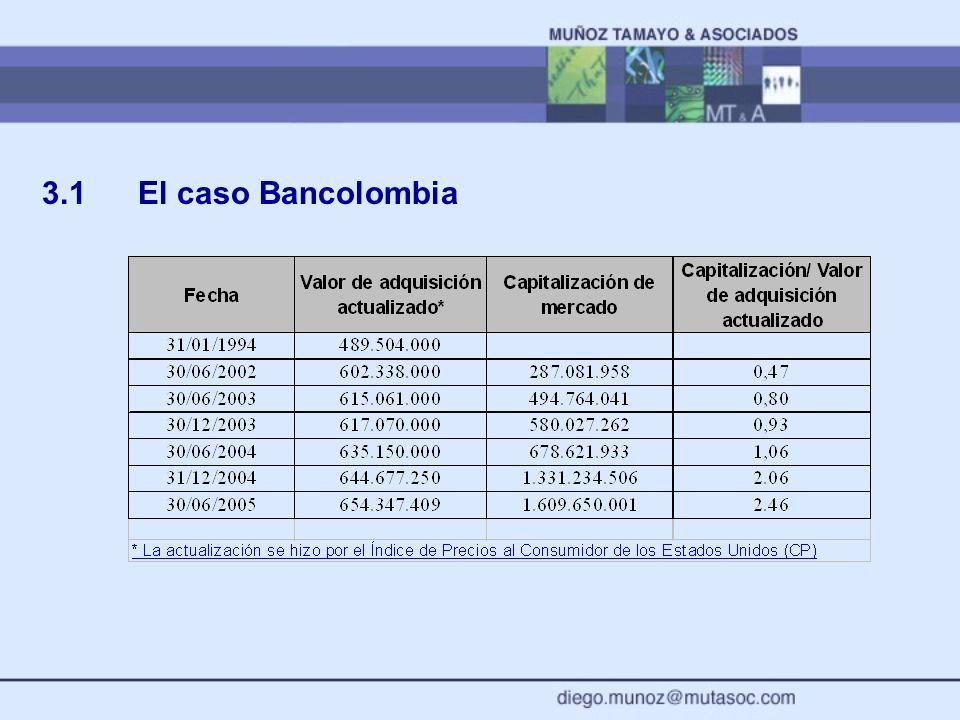 3.1El caso Bancolombia