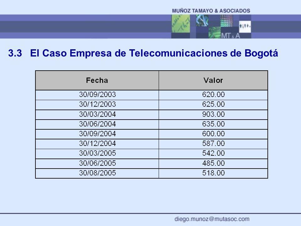 3.3El Caso Empresa de Telecomunicaciones de Bogotá