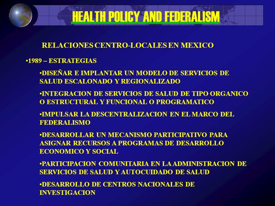 HEALTH POLICY AND FEDERALISM COORDINACION DE SERVICIOS DE SALUD CENTRALIZACION DE ATRIBUCIONES DE POLITCA SANITARIA DELEGADAS EN LA SEGURIDAD SOCIAL D