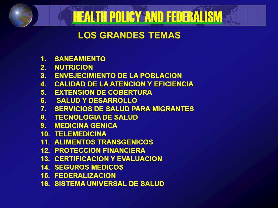 LOS GRANDES TEMAS 1.SANEAMIENTO 2.NUTRICION 3.ENVEJECIMIENTO DE LA POBLACION 4.CALIDAD DE LA ATENCION Y EFICIENCIA 5.EXTENSION DE COBERTURA 6. SALUD Y