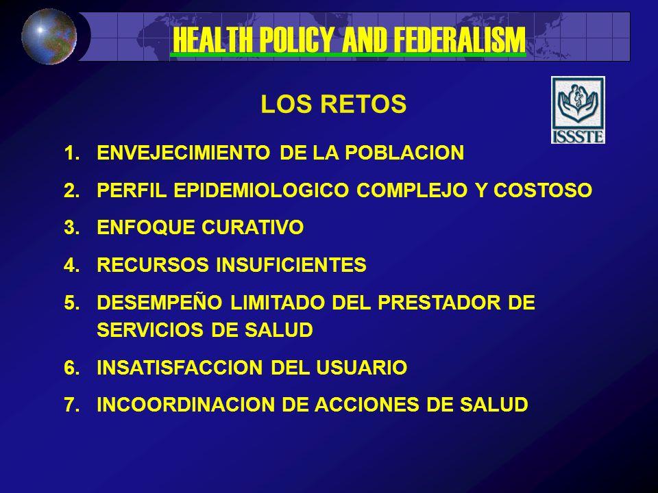 LOS RETOS 1.ENVEJECIMIENTO DE LA POBLACION 2.PERFIL EPIDEMIOLOGICO COMPLEJO Y COSTOSO 3.ENFOQUE CURATIVO 4.RECURSOS INSUFICIENTES 5.DESEMPEÑO LIMITADO DEL PRESTADOR DE SERVICIOS DE SALUD 6.INSATISFACCION DEL USUARIO 7.INCOORDINACION DE ACCIONES DE SALUD HEALTH POLICY AND FEDERALISM