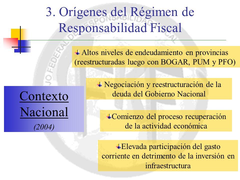 3. Orígenes del Régimen de Responsabilidad Fiscal Contexto Nacional (2004) Comienzo del proceso recuperación de la actividad económica Negociación y r