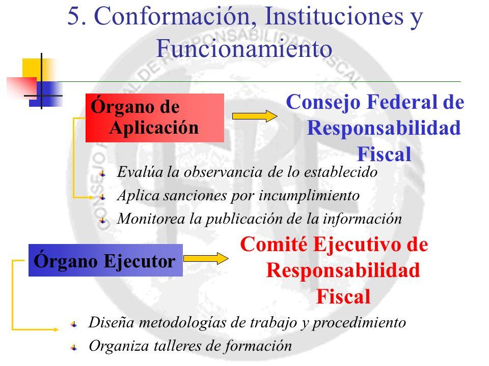 Órgano de Aplicación Consejo Federal de Responsabilidad Fiscal Evalúa la observancia de lo establecido Aplica sanciones por incumplimiento Monitorea la publicación de la información 5.