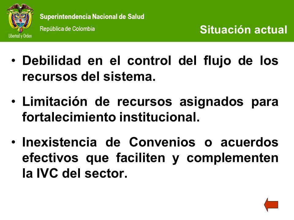 Superintendencia Nacional de Salud República de Colombia SITUACIÓN ACTUAL Debilidad en el control del flujo de los recursos del sistema. Limitación de
