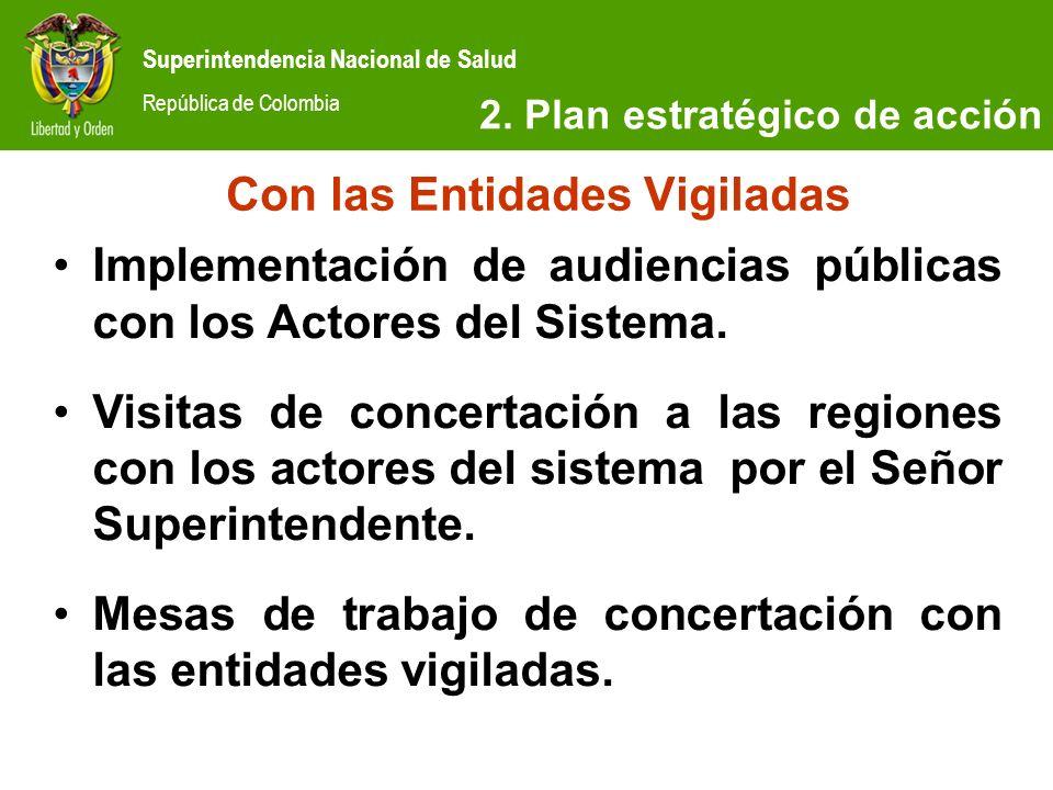 Superintendencia Nacional de Salud República de Colombia SITUACIÓN ACTUAL Con las Entidades Vigiladas 2. Plan estratégico de acción Implementación de