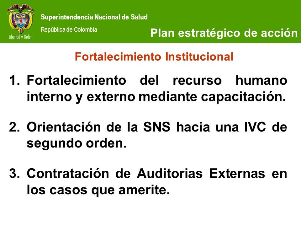 Superintendencia Nacional de Salud República de Colombia SITUACIÓN ACTUAL Fortalecimiento Institucional 1.Fortalecimiento del recurso humano interno y