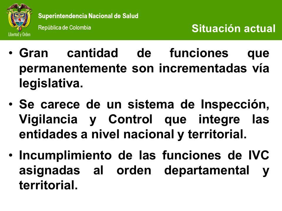 Superintendencia Nacional de Salud República de Colombia SITUACIÓN ACTUAL Gran cantidad de funciones que permanentemente son incrementadas vía legisla