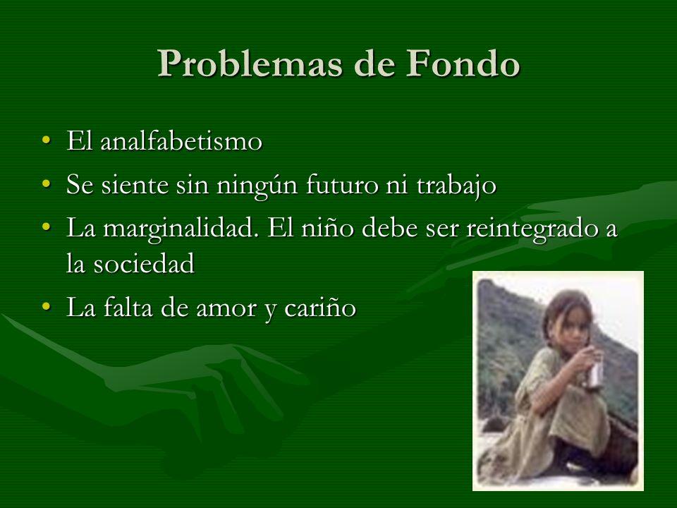 Problemas de Fondo El analfabetismoEl analfabetismo Se siente sin ningún futuro ni trabajoSe siente sin ningún futuro ni trabajo La marginalidad. El n