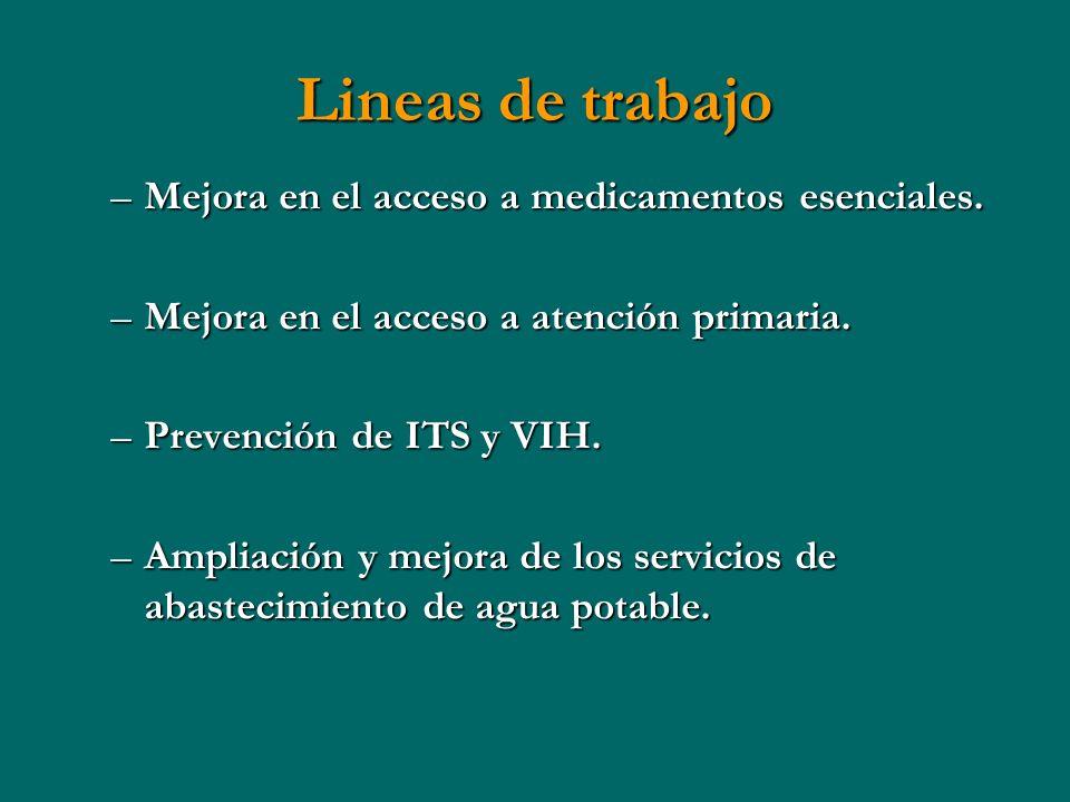 Lineas de trabajo –Mejora en el acceso a medicamentos esenciales.