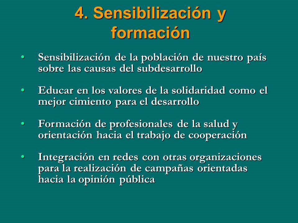 4. Sensibilización y formación Sensibilización de la población de nuestro país sobre las causas del subdesarrolloSensibilización de la población de nu
