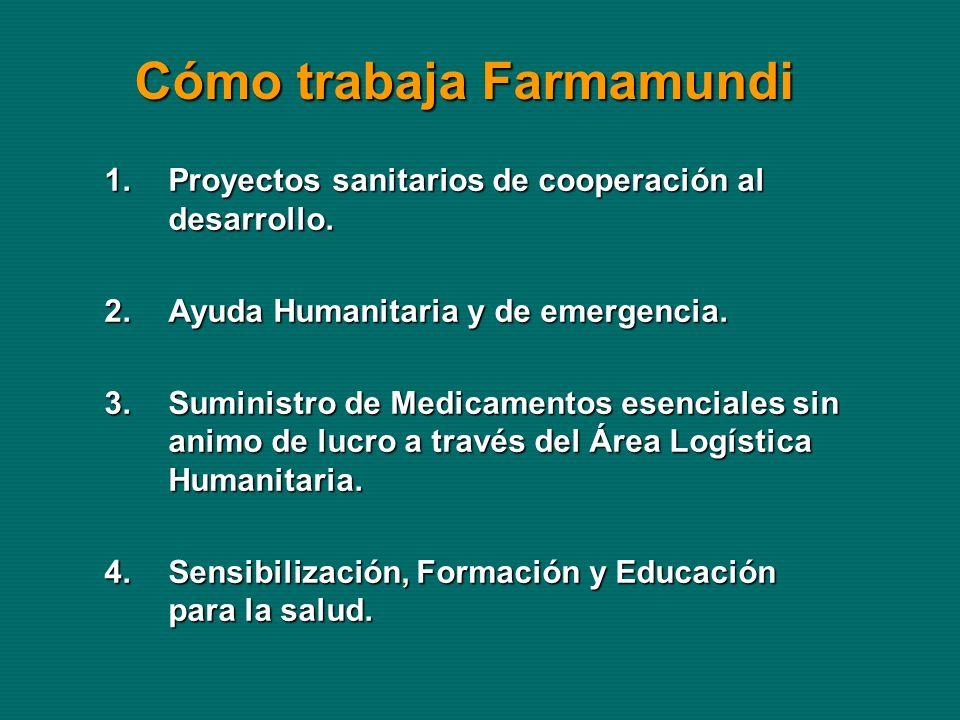 Proyectos sanitarios de cooperación al desarrollo.